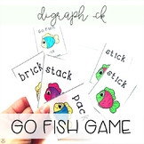 Go Fish -ck Rule