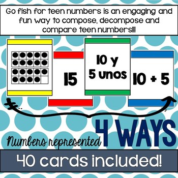 Go Fish for Teens (A Spanish multiple representation card game for teen numbers)