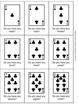 Go Fish with Rules and Target Structures for Present Simple Question Practice