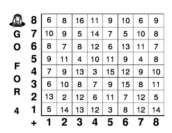 Go For 4- An Adding Numbers Game