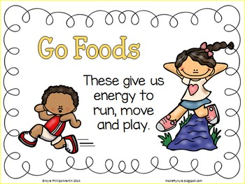 detailed lesson plan about go grow glow food Go, grow and glow foods- teacher's guide  how to introduce go, grow and glow foods to your class  go foods are the type of food that provide fuel and help us .