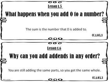 Go Math 1st Grade Essential Questions and I Can Statements