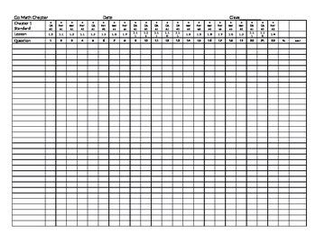 Go Math 2014 Assessment Spreadsheets