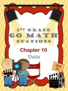 Go Math ~ 2nd Grade Chapter 10 Math Centers/Stations ~ Common Core