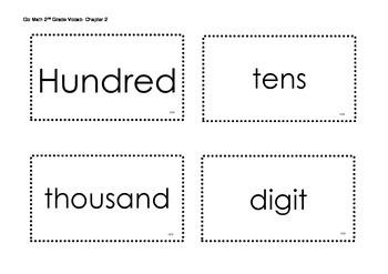 Go Math 2nd Grade Math Vocabulary