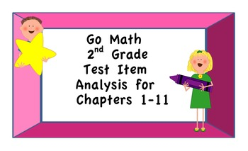Go Math 2nd Grade Test Item Analysis for Chapters 1 - 11
