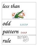 Go Math 3rd Grade Chapter 1 Word Wall