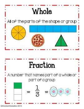 Go Math! 3rd Grade Chapter 8 Understanding Fractions Resource Kit!