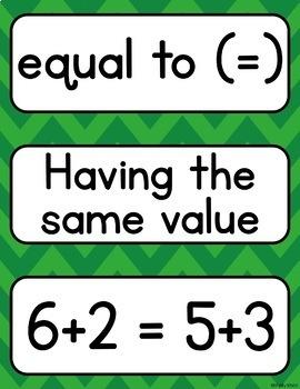 Go Math Grade 3 Vocabulary - Chapters 8-9