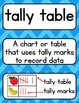 Go Math 3rd Grade Vocabulary for the Year - Word, Definition, & Example Cards