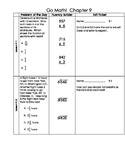 Go Math 4th Grade Ch 9 Problem of the Day Fluency Builder,