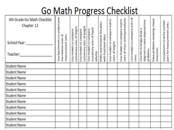 Go Math 4th Grade Data Checklists