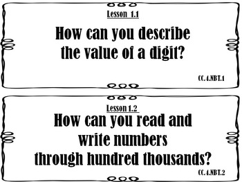 Go Math 4th Grade Essential Questions