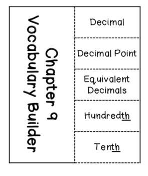 Go Math 4th Grade Vocabulary Foldables (Ch. 1-13)