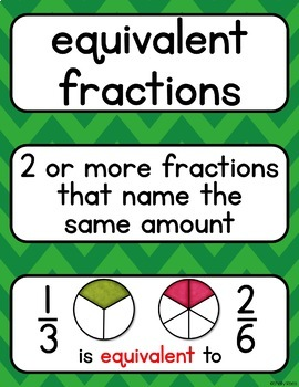 Go Math 4th Grade Vocabulary for the Year