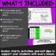 Go Math 5th Grade Chapter 5