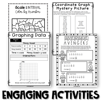Go Math 5th Grade Chapter 9 by Fifth Grade Fab | TpT