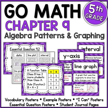 Go Math 5th Grade Chapter 9 Resource Packet - Algebra Patterns and Graphing