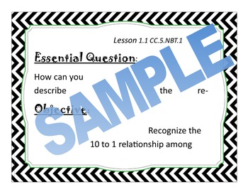 Go Math 5th grade Essential Questions and Objectives, Chapter 5