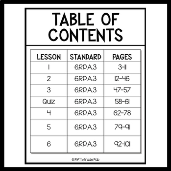 Go Math 6th Grade Chapter 5 Activities by Fifth Grade Fab ...