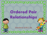 Graphing Ordered Pair Relationships
