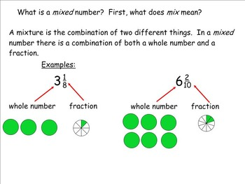 Go Math Aligned - Chapter 7 Lesson 6 4.NF.3b  Fractions and Mixed Numbers