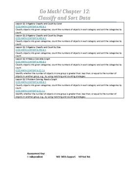 Go Math Ch. 12 Checklist