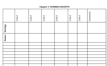 Go Math Chapter 1 Common Core Checklist