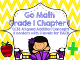 Go Math Chapter 1 Grade 1 (CCSS Addition Concepts)