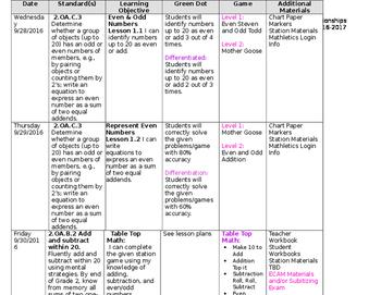 Go Math Chapter 1 Pacing Calendar *EDITABLE*