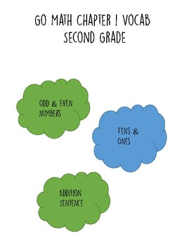 Go Math Chapter 1 Vocabulary Cards 2nd grade!!!!