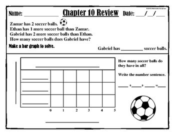 "Chapter 10 ""Go Math"" Review"