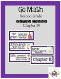 Go Math Chapter 10 Second Grade Vocabulary Cards