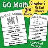 Go Math Chapter 2 Flip Book Reviews - 3rd Grade
