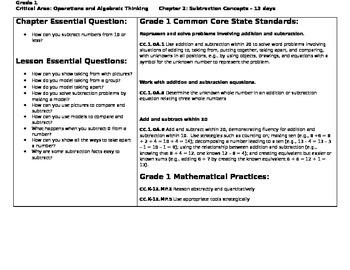 Go Math Chapter 2 Unit Plan