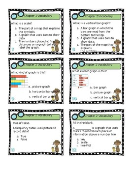 Go Math! Chapter 2 Vocabulary Task Cards
