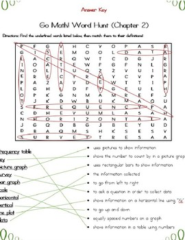 Graphing and Data Word Search (Grade 3) Common Core