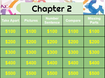 Go Math! Chapter 2 jeopardy review game