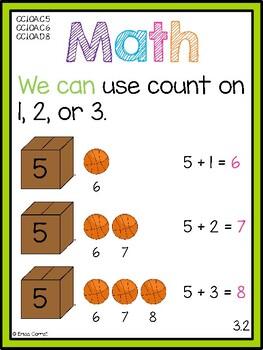 Go Math! Chapter 3 First Grade Focus Wall