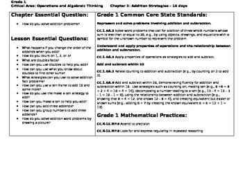 Go Math Chapter 3 Unit Plan