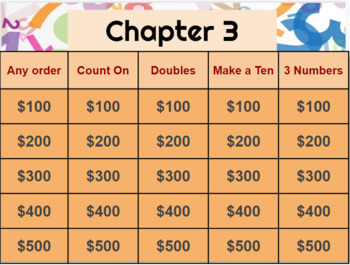 Go Math! Chapter 3 jeopardy review game