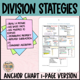 Go Math Chapter 4 Division Strategies (1-page Version)