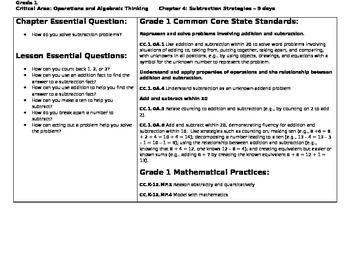 Go Math Chapter 4 Unit Plan