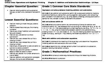 Go Math Chapter 5 Unit Plan
