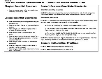 Go Math Chapter 6 Unit Plan
