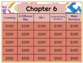 Go Math! Chapter 6 jeopardy review game
