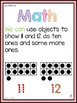 Go Math! Chapter 7 Kindergarten Focus Wall