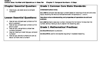 Go Math Chapter 7 Unit Plan