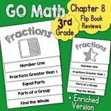 Go Math Chapter 8 Flip Book Reviews - 3rd Grade