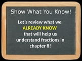 Go Math Chapter 8 introduction Understand Fractions PowerP